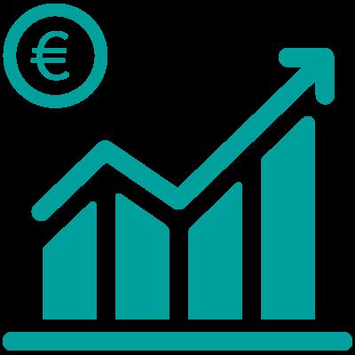 Financiële modellen